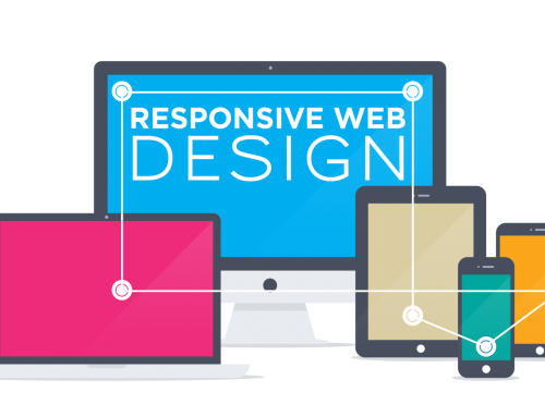 How Important is a Responsive Website?